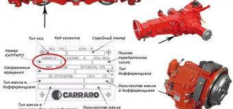 Carraro (СКЛАД 2-1)